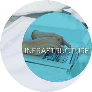 Services-infrastructure